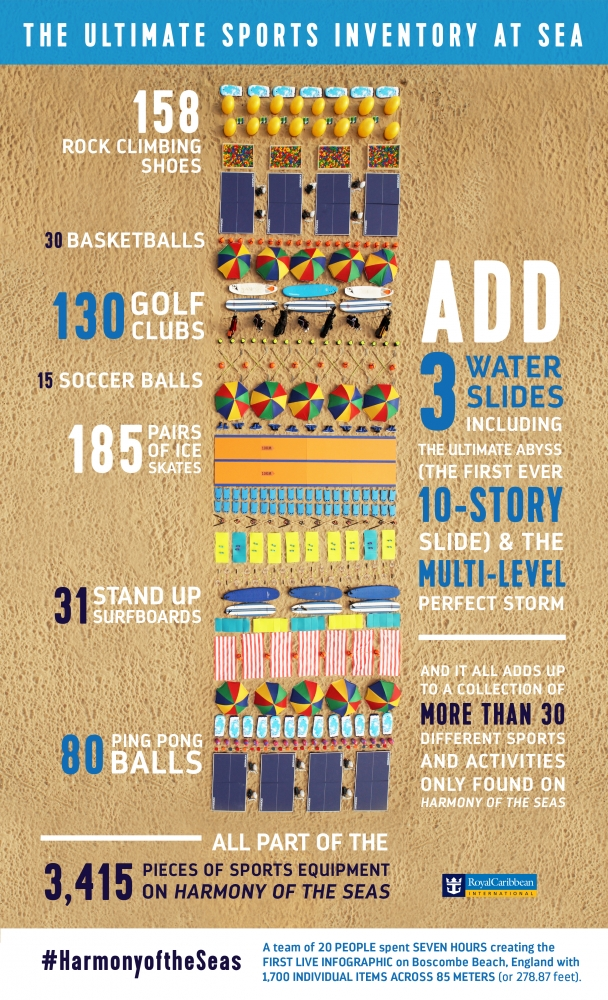 Harmony of the Seas Ultimate Sports Inventory Infographic