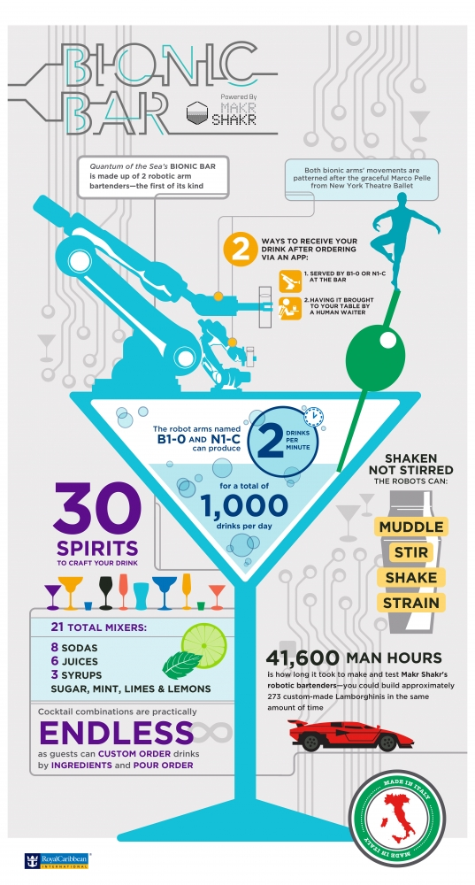 Quantum of the Seas' Bionic Bar Infographic (Vertical)