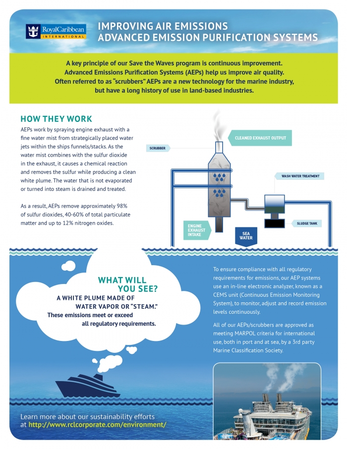 Advanced Emissions Purification (AEP) Infographic