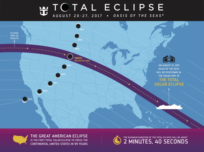 Royal Caribbean's Oasis of the Seas  will offer the best seat in the house to view the total solar eclipse, 99 years in the making, on an exclusive 7-night cruise that will feature the celebration of a lifetime with eclipse-themed experiences and a concert by a major headliner.