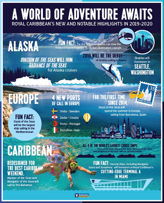 A World of Adventure Awaits: Royal Caribbean's New and Notable Highlights in 2019-2020