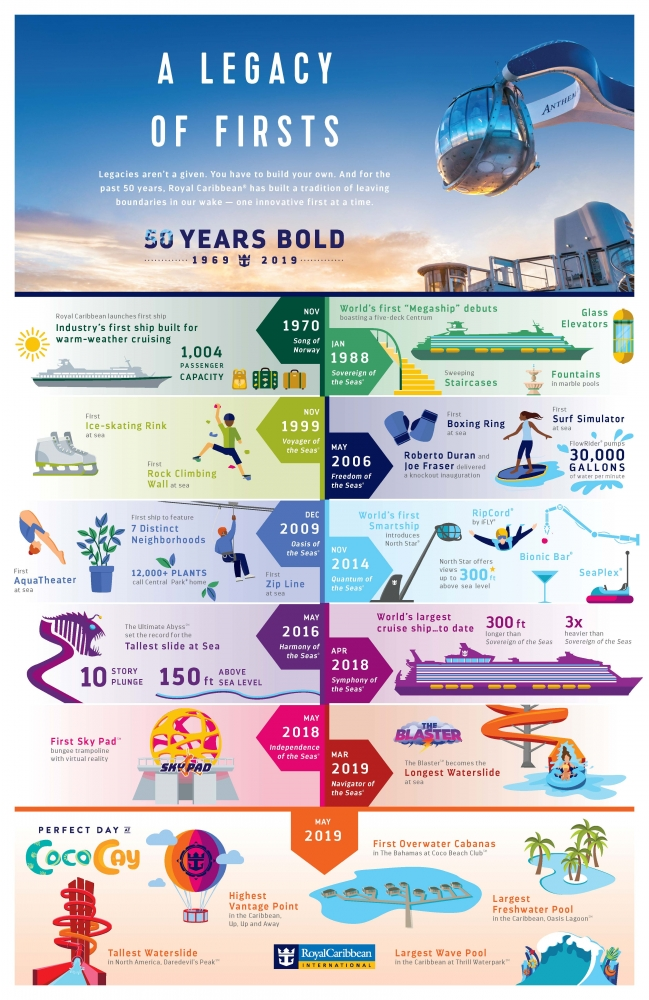 50 Years Bold Infographic