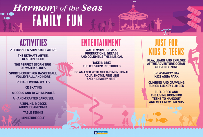 Harmony of the Seas Family Fun Graphic