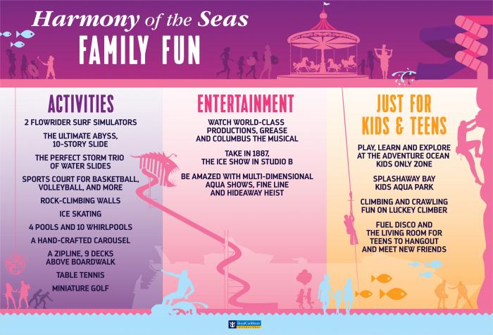 Harmony of the Seas Family Fun Graphic