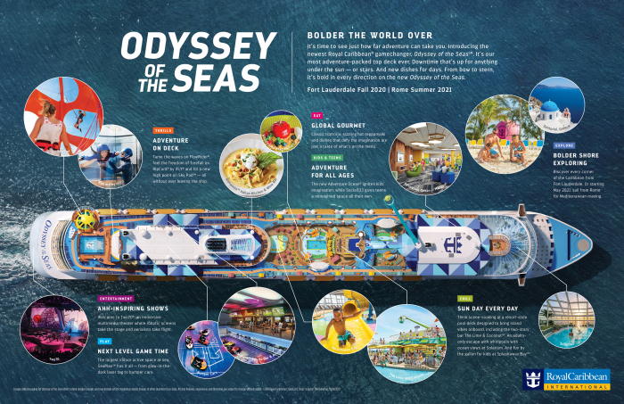 October 2019 – Royal Caribbean's Odyssey of the Seas will tout a brand-new look to match the fleet's most action-packed top deck to date, and a mix of record-holding hits and groundbreaking firsts for a game-changing cruise vacation. The second Quantum Ultra Class ship arrives to Fort Lauderdale, FL in November 2020.