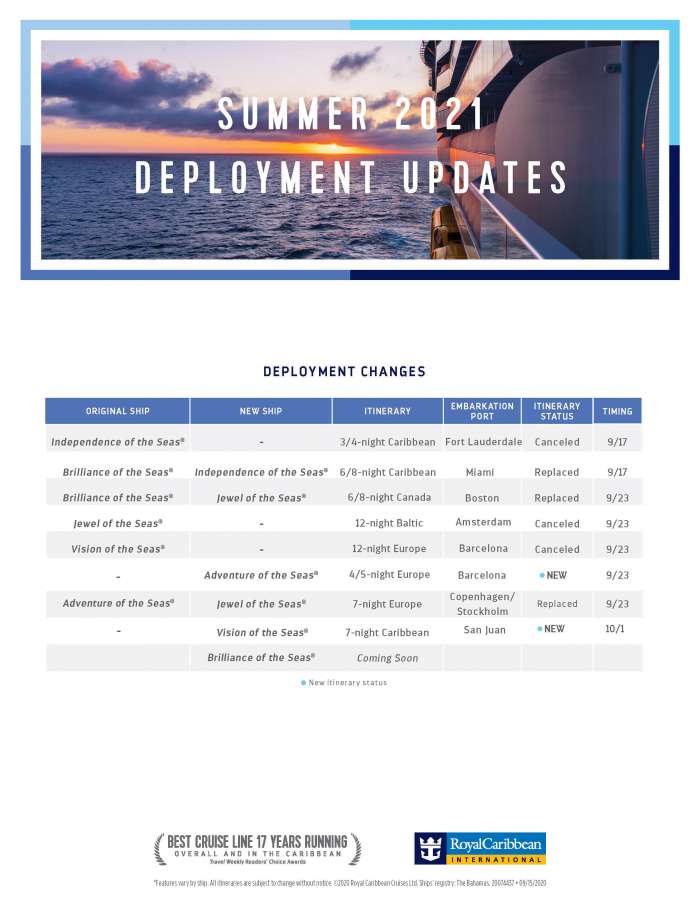 September 2020 – Royal Caribbean updates its 2021 summer deployment based on market research and valuable feedback from guests and travel partners. Five ships will be redeployed to provide more variety with new itineraries and homeports.