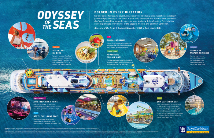 October 2019* – Royal Caribbean's Odyssey of the Seas will tout a brand-new look to match the fleet's most action-packed top deck to date, and a mix of record-holding hits and groundbreaking firsts for a game-changing cruise vacation. The second Quantum Ultra Class ship arrives to Haifa, Israel in May 2021 and Fort Lauderdale, Florida in November.*Updated February 2021