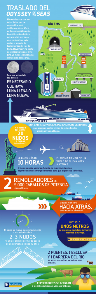 Traslado del Odyssey of the Seas